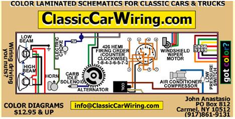ClassicCarWiring.com